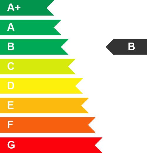 Effizienzklasse-b