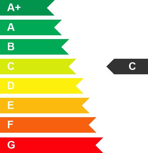 Effizienzklasse-c